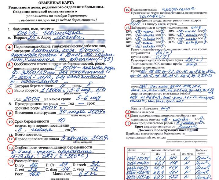 Обменная Карта Беременной Украина Образец 2015 - фото 6